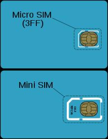 220px-GSM_Micro_SIM_Card_vs._GSM_Mini_Sim_Card